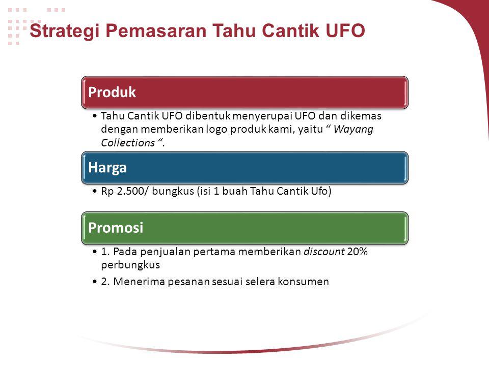 "Strategi Pemasaran Tahu Cantik UFO Produk Tahu Cantik UFO dibentuk menyerupai UFO dan dikemas dengan memberikan logo produk kami, yaitu "" Wayang Colle"