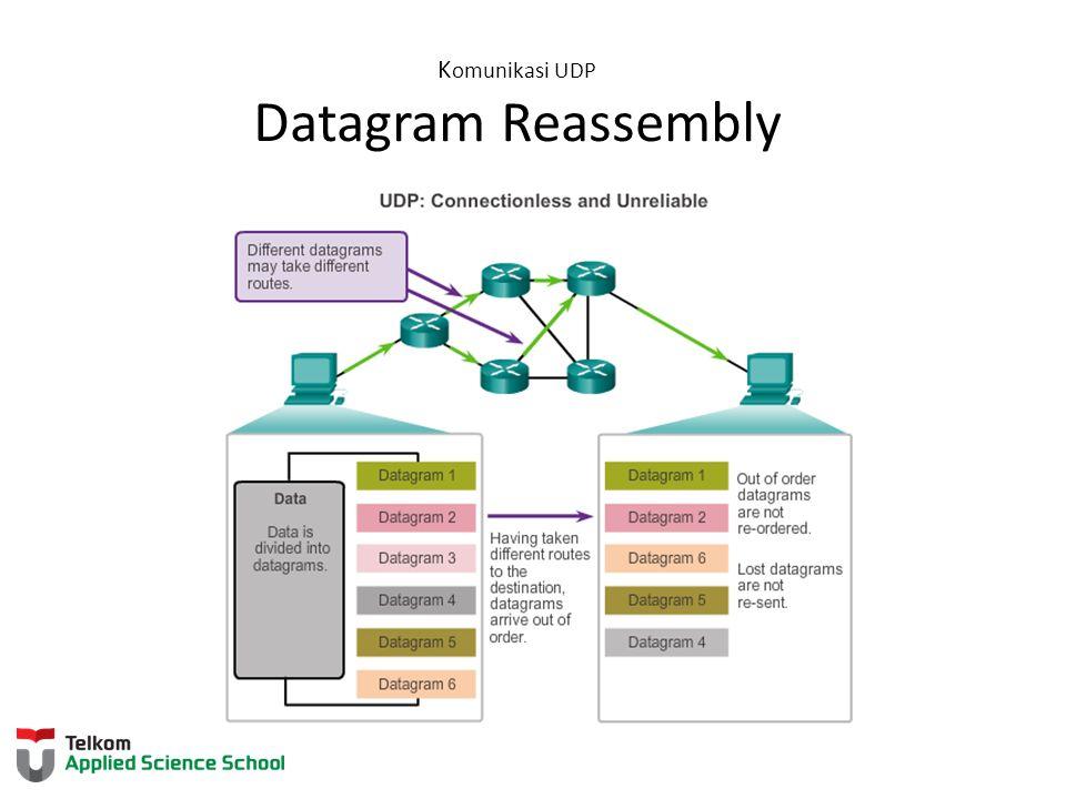 K omunikasi UDP Datagram Reassembly