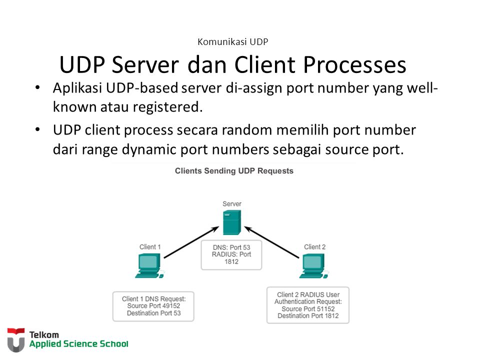 Komunikasi UDP UDP Server dan Client Processes Aplikasi UDP-based server di-assign port number yang well- known atau registered. UDP client process se