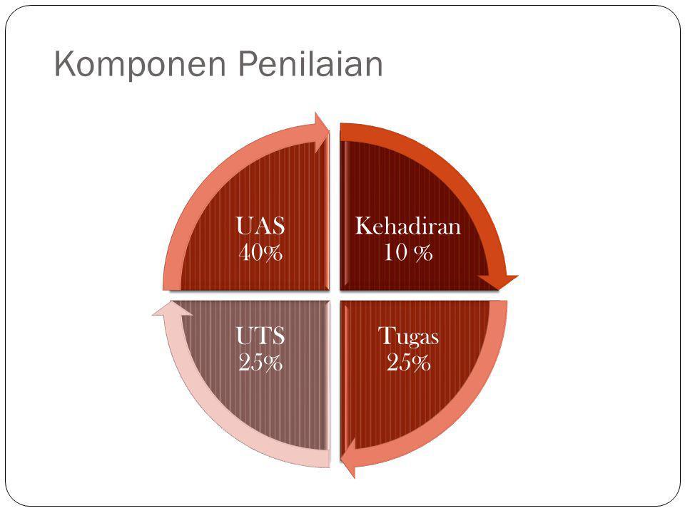 Komponen Penilaian Kehadiran 10 % Tugas 25% UTS 25% UAS 40%