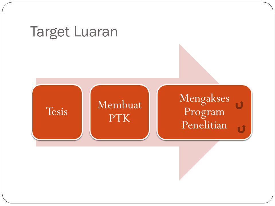 Target Luaran Tesis Membuat PTK Mengakses Program Penelitian
