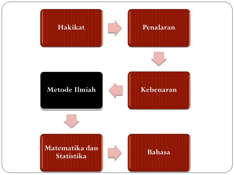 HakikatPenalaranKebenaranMetode Ilmiah Matematika dan Statistika Bahasa