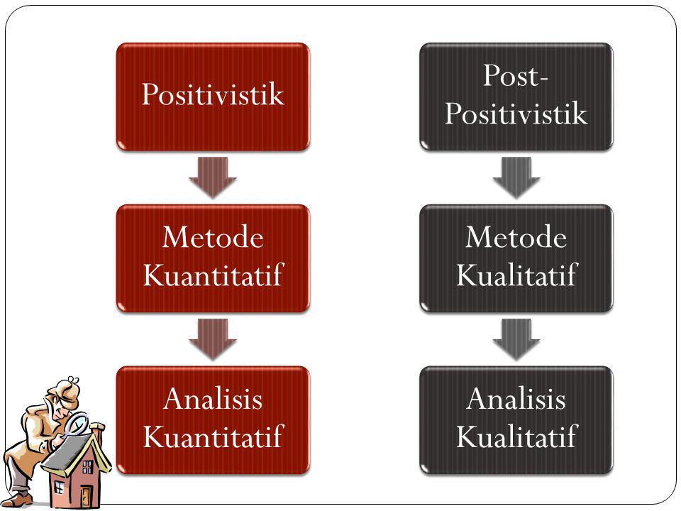 Positivistik Metode Kuantitatif Analisis Kuantitatif Post- Positivistik Metode Kualitatif Analisis Kualitatif
