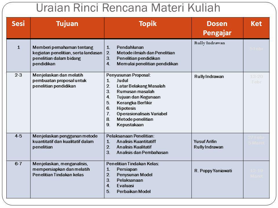 Uraian Rinci Rencana Materi Kuliah SesiTujuanTopikDosen Pengajar Ket 1Memberi pemahaman tentang kegiatan penelitian, serta landasan penelitian dalam b