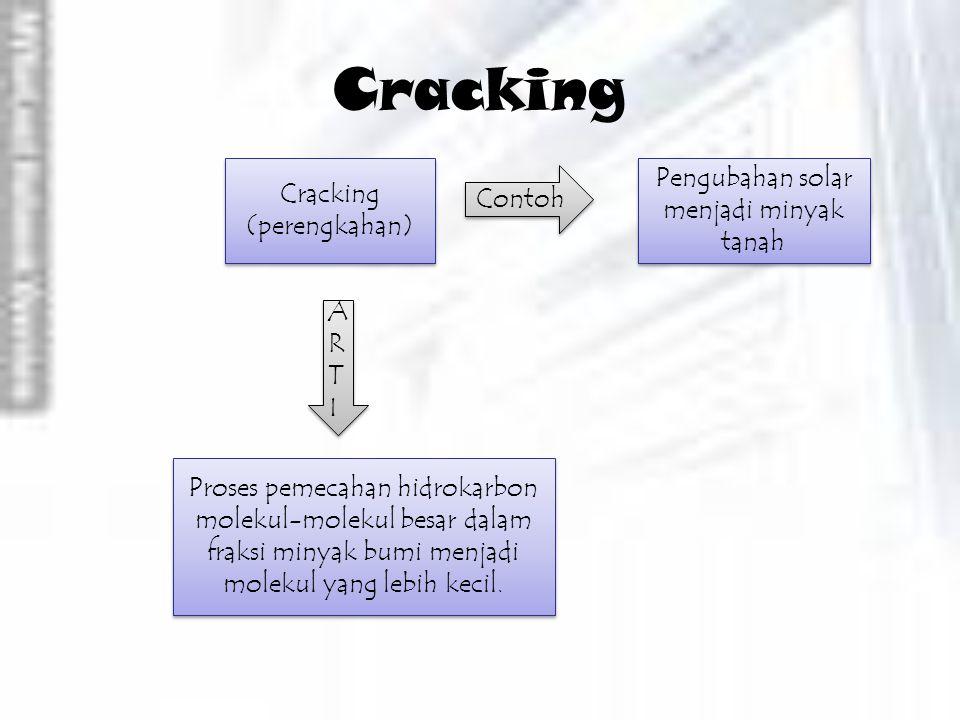 Cracking Cracking (perengkahan) ARTIARTI ARTIARTI Proses pemecahan hidrokarbon molekul-molekul besar dalam fraksi minyak bumi menjadi molekul yang lebih kecil.