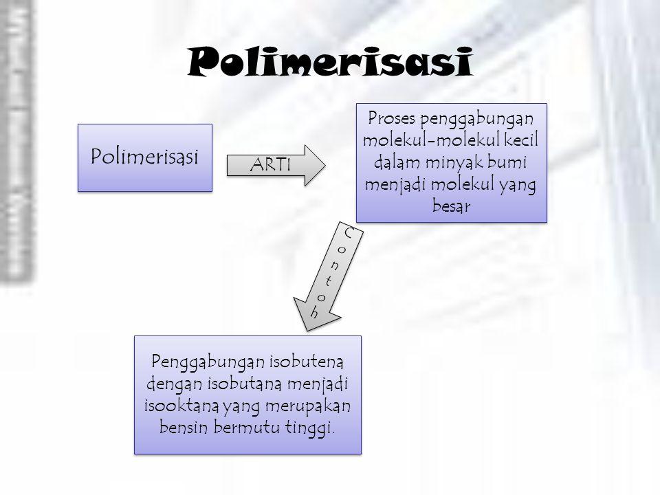 Polimerisasi ARTI Proses penggabungan molekul-molekul kecil dalam minyak bumi menjadi molekul yang besar ContohContoh ContohContoh Penggabungan isobutena dengan isobutana menjadi isooktana yang merupakan bensin bermutu tinggi.