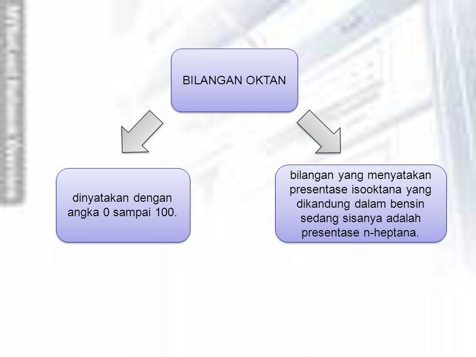 BILANGAN OKTAN bilangan yang menyatakan presentase isooktana yang dikandung dalam bensin sedang sisanya adalah presentase n-heptana.