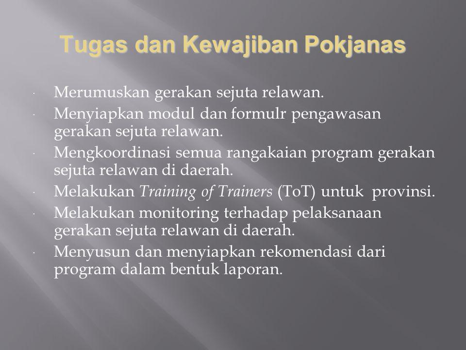 MEKANISME PENEGAKAN KODE ETIK RELAWAN PENGAWAS PEMILU 1.Penegakan kode etik dilakukan oleh Pokjanas, Pokja Prov, dan Pokja Kab/Kota sesuai tingkatan masing-masing.