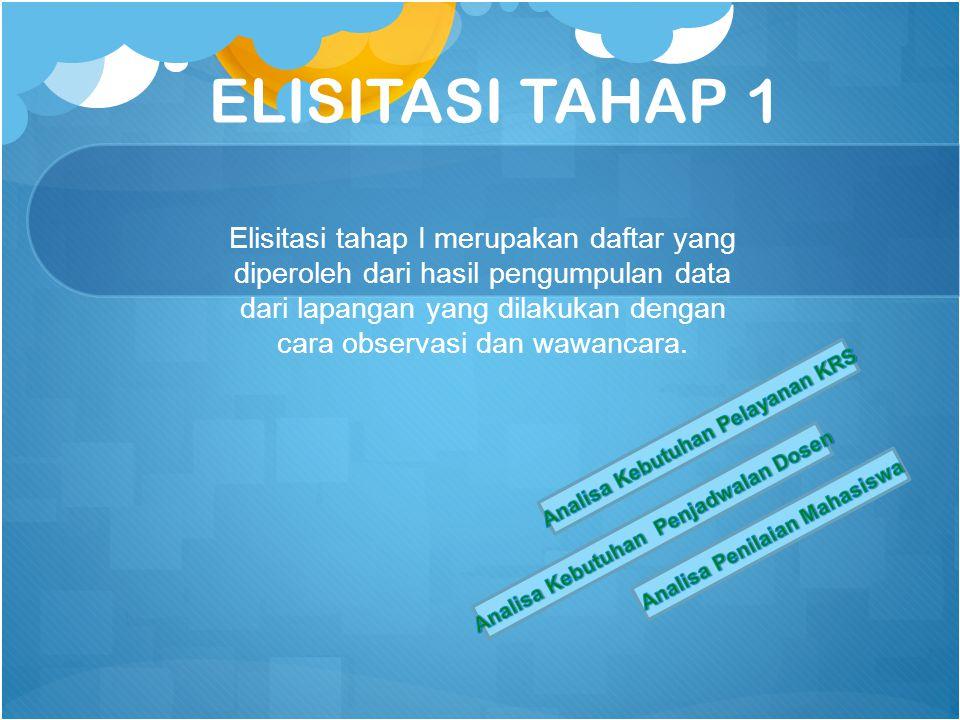 ELISITASI TAHAP 1 Elisitasi tahap I merupakan daftar yang diperoleh dari hasil pengumpulan data dari lapangan yang dilakukan dengan cara observasi dan wawancara.