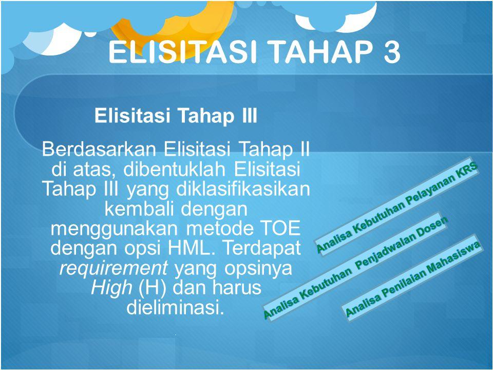 ELISITASI TAHAP 3 Elisitasi Tahap III Berdasarkan Elisitasi Tahap II di atas, dibentuklah Elisitasi Tahap III yang diklasifikasikan kembali dengan menggunakan metode TOE dengan opsi HML.