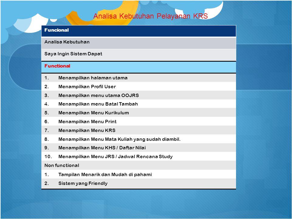 Analisa Kebutuhan Pelayanan KRS Funcional Analisa Kebutuhan Saya Ingin Sistem Dapat Functional 1.Menampilkan halaman utama 2.Menampilkan Profil User 3.Menampilkan menu utama OOJRS 4.Menampilkan menu Batal Tambah 5.Menampilkan Menu Kurikulum 6.Menampilkan Menu Print 7.Menampilkan Menu KRS 8.Menampilkan Menu Mata Kuliah yang sudah diambil.