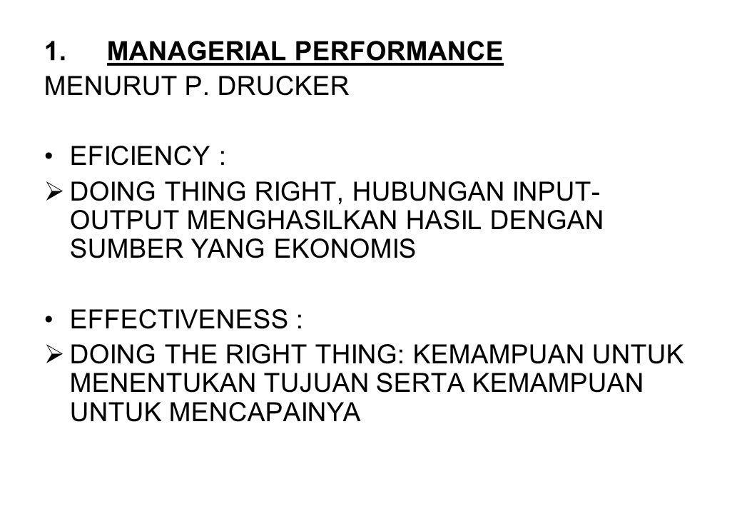 1.MANAGERIAL PERFORMANCE MENURUT P. DRUCKER EFICIENCY :  DOING THING RIGHT, HUBUNGAN INPUT- OUTPUT MENGHASILKAN HASIL DENGAN SUMBER YANG EKONOMIS EFF