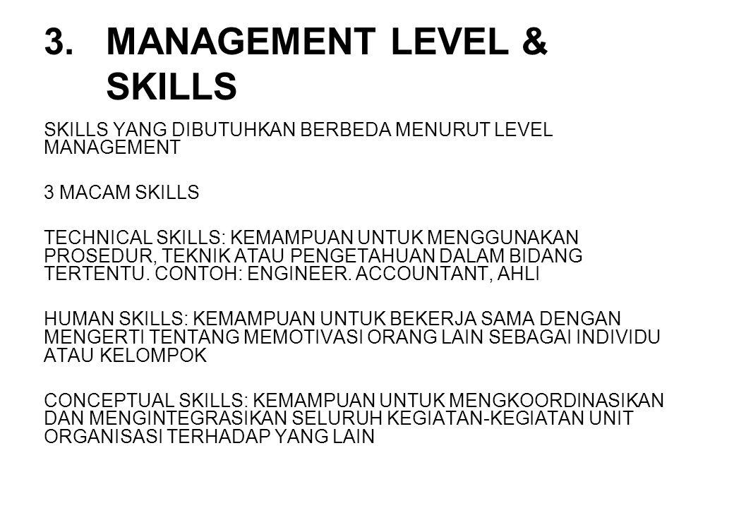 FIRST LINE MANAGER CONCEPTUAL HUMAN TECHNICAL MIDDLE MANAGER TOP MANAGER TECHNICAL HUMAN CONCEPTUAL HUMAN TECHNICAL