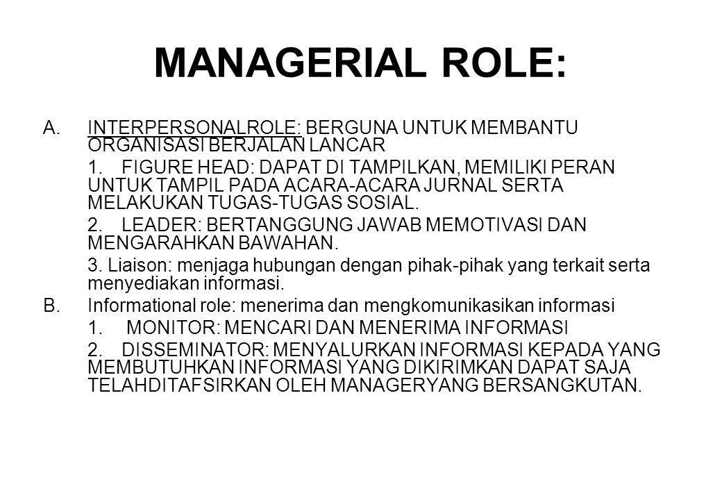 MANAGERIAL ROLE: A.INTERPERSONALROLE: BERGUNA UNTUK MEMBANTU ORGANISASI BERJALAN LANCAR 1.FIGURE HEAD: DAPAT DI TAMPILKAN, MEMILIKI PERAN UNTUK TAMPIL