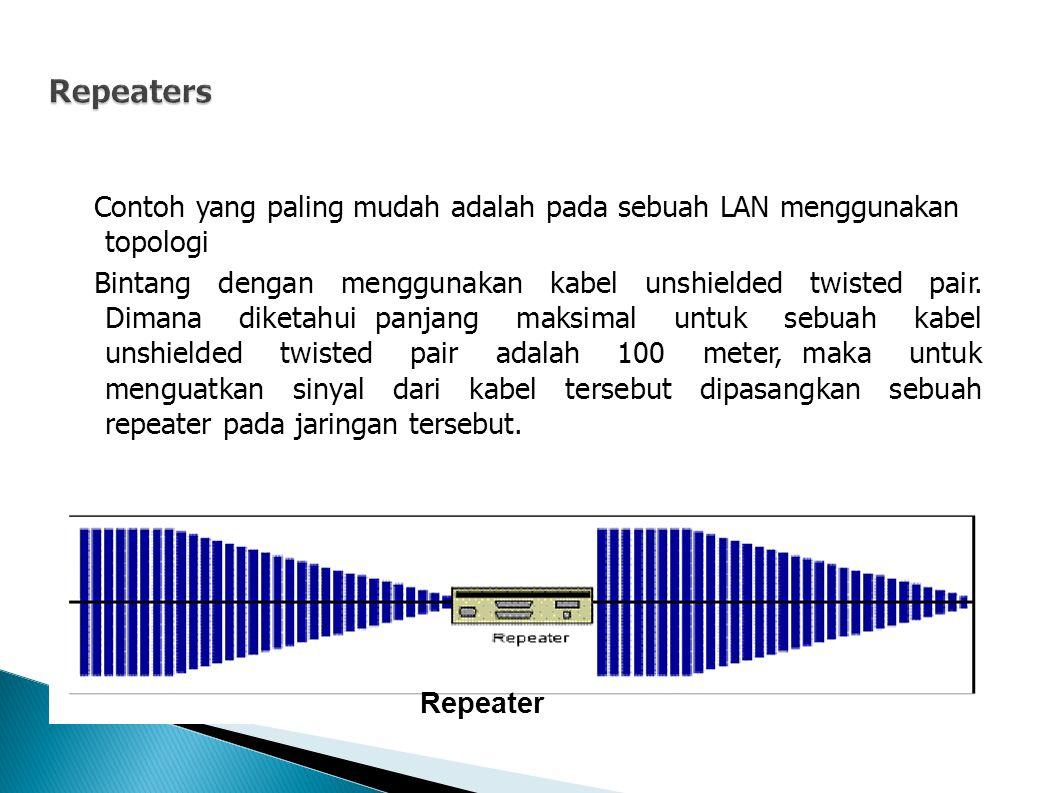Contoh yang paling mudah adalah pada sebuah LAN menggunakan topologi Bintang dengan menggunakan kabel unshielded twisted pair.