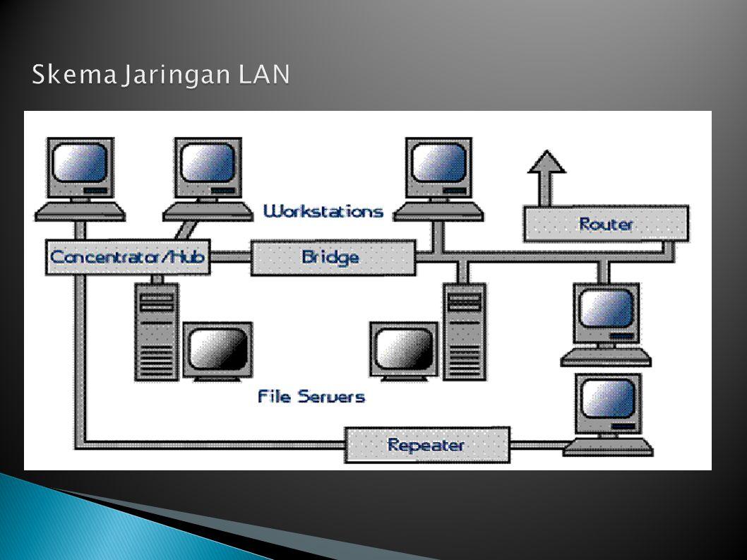 Adalah sebuah perangkat yang membagi satu buah jaringan ke dalam dua buah jaringan, ini digunakan untuk mendapatkan jaringan yang efisien, dimana kadang pertumbuhan network sangat cepat makanya di perlukan jembatan untuk itu.