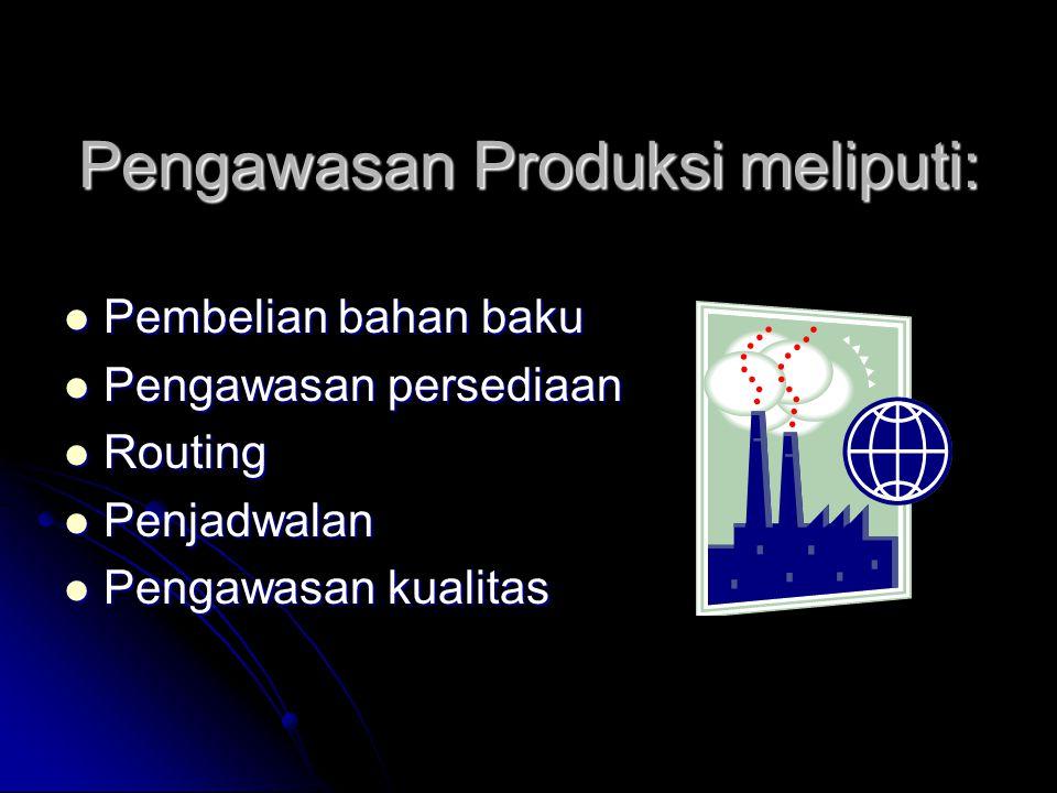 Pengawasan Produksi meliputi: Pembelian bahan baku Pembelian bahan baku Pengawasan persediaan Pengawasan persediaan Routing Routing Penjadwalan Penjadwalan Pengawasan kualitas Pengawasan kualitas