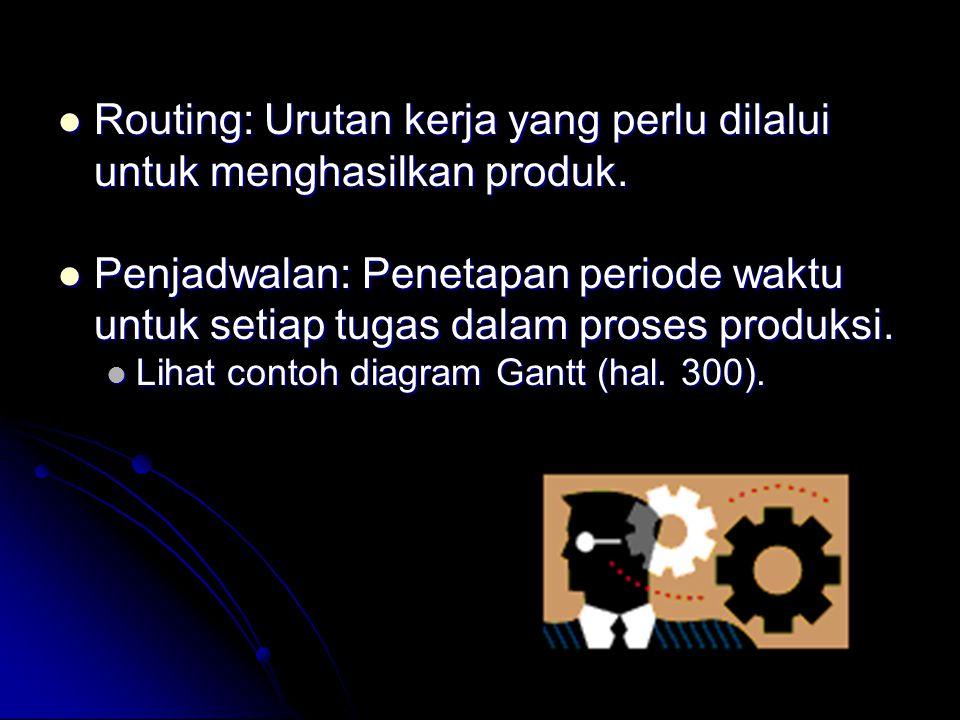 Routing: Urutan kerja yang perlu dilalui untuk menghasilkan produk.