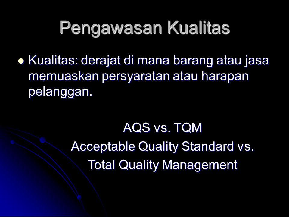 Pengawasan Kualitas Kualitas: derajat di mana barang atau jasa memuaskan persyaratan atau harapan pelanggan.
