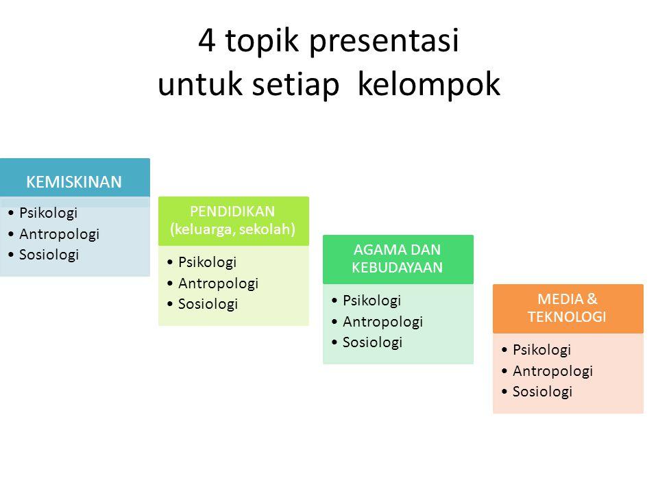 4 topik presentasi untuk setiap kelompok KEMISKINAN Psikologi Antropologi Sosiologi AGAMA DAN KEBUDAYAAN Psikologi Antropologi Sosiologi PENDIDIKAN (k