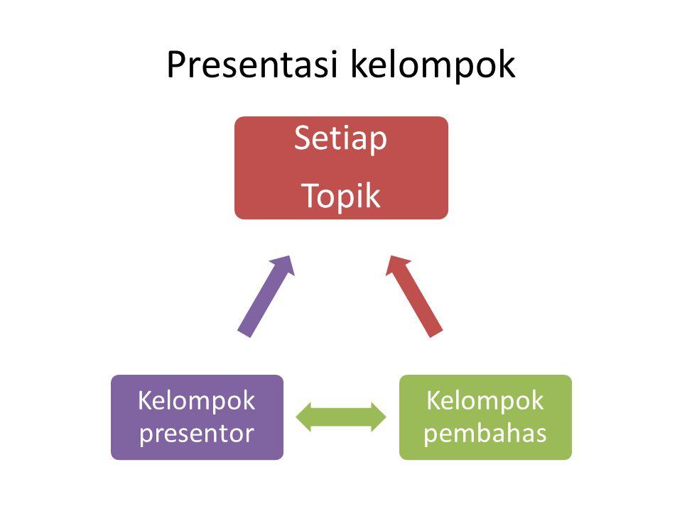 Setiap pertemuan/kuliah : 2 kelompok presentasi & 2 kelompok pembahas (diundi) Topik 1 Kelompok presentor [1] Kelompok pembahas [2] Topik 1 kelompok presentor [3] Kelompok pembahas [4] Pertemuan I