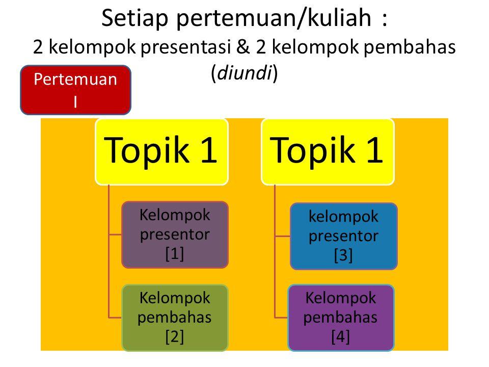 Setiap pertemuan/kuliah : 2 kelompok presentasi & 2 kelompok pembahas (diundi) Topik 1 Kelompok presentor [1] Kelompok pembahas [2] Topik 1 kelompok p