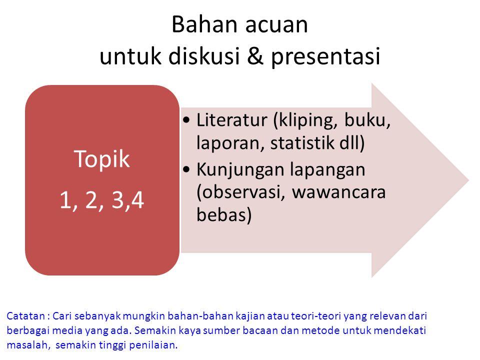 Bahan acuan untuk diskusi & presentasi Literatur (kliping, buku, laporan, statistik dll) Kunjungan lapangan (observasi, wawancara bebas) Topik 1, 2, 3