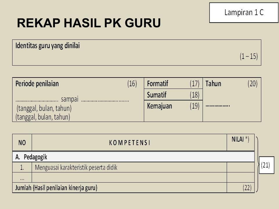 REKAP HASIL PK GURU