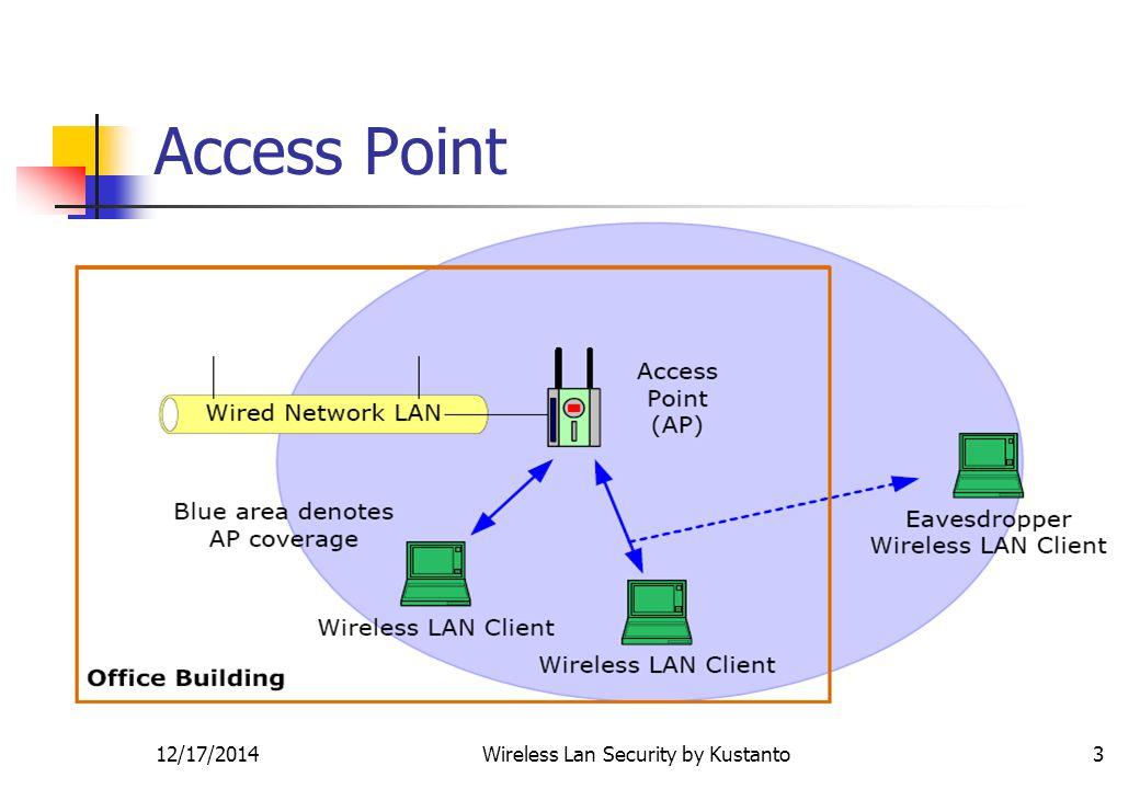 12/17/2014Wireless Lan Security by Kustanto4 Gateway