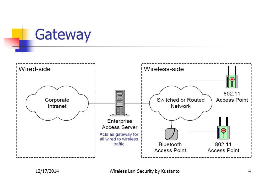 12/17/2014Wireless Lan Security by Kustanto5 Wireless Lan