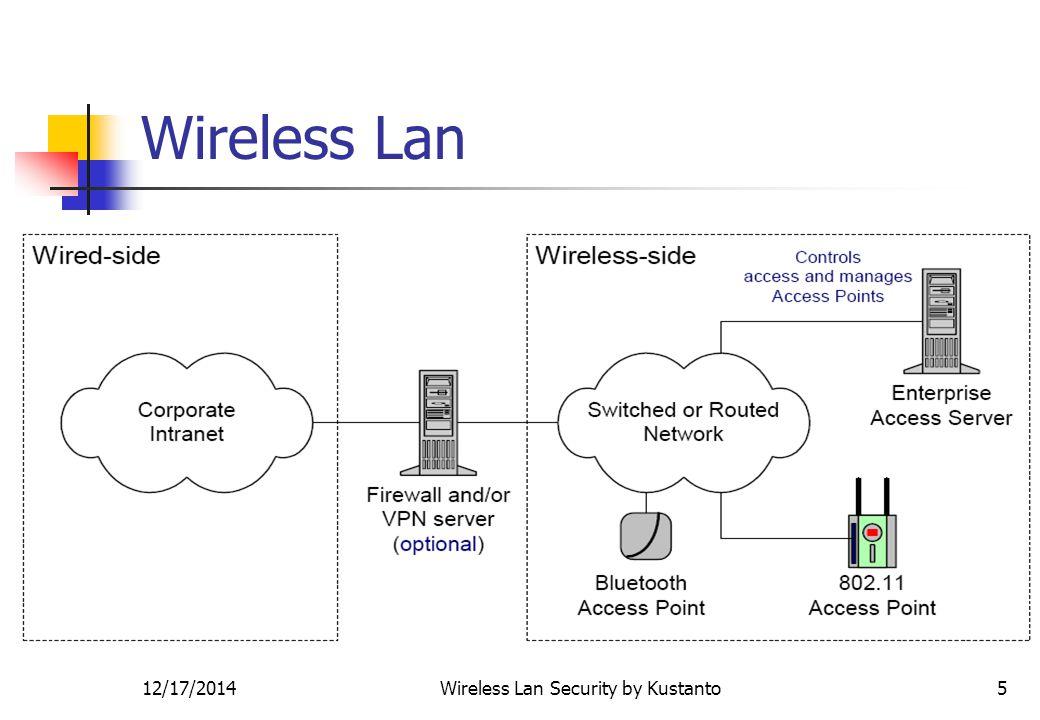 12/17/2014Wireless Lan Security by Kustanto16 MAC Address Filtering Metoda filtering untuk membatasi hak akses dari MAC Address yang bersangkutan.