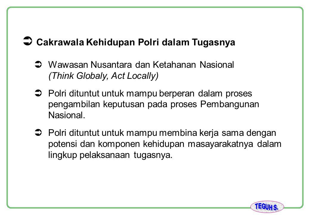  Cakrawala Kehidupan Polri dalam Tugasnya  Wawasan Nusantara dan Ketahanan Nasional (Think Globaly, Act Locally)  Polri dituntut untuk mampu berper