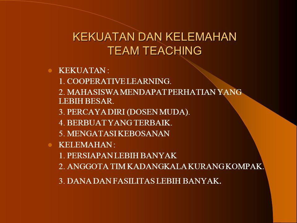 VARIASI TEAM TEACHING TEAM PLANNING (SEMI TEAM TEACHING) FULL TEAM TEACHING