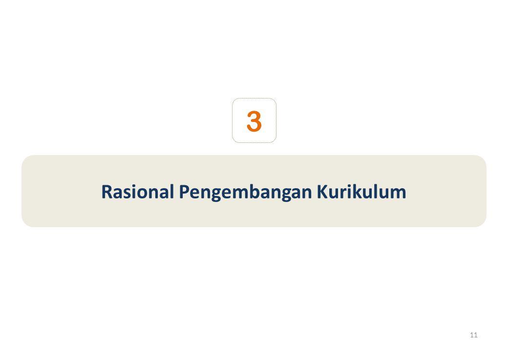 11 Rasional Pengembangan Kurikulum 3