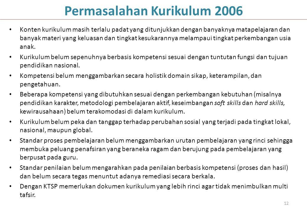 Permasalahan Kurikulum 2006 Konten kurikulum masih terlalu padat yang ditunjukkan dengan banyaknya matapelajaran dan banyak materi yang keluasan dan t