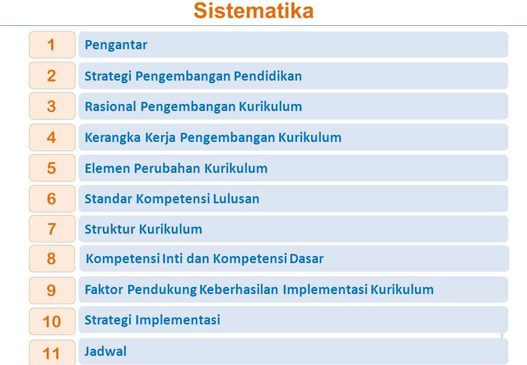 2 Sistematika Pengantar 1 Strategi Pengembangan Pendidikan 2 Rasional Pengembangan Kurikulum 3 Kerangka Kerja Pengembangan Kurikulum 4 Elemen Perubaha
