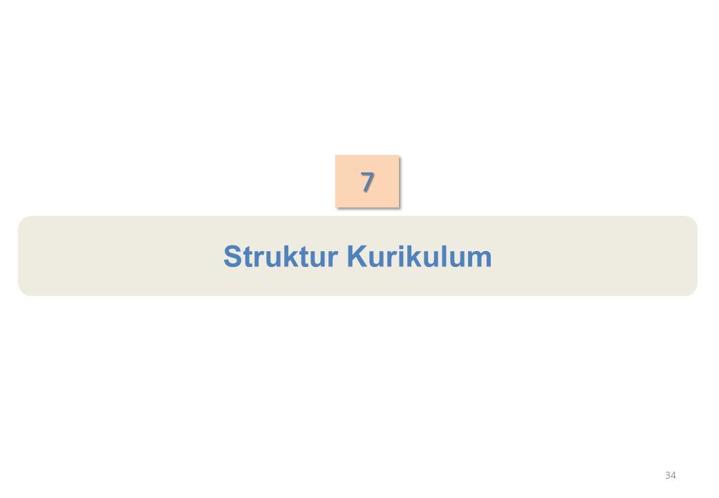 Struktur Kurikulum 77 34