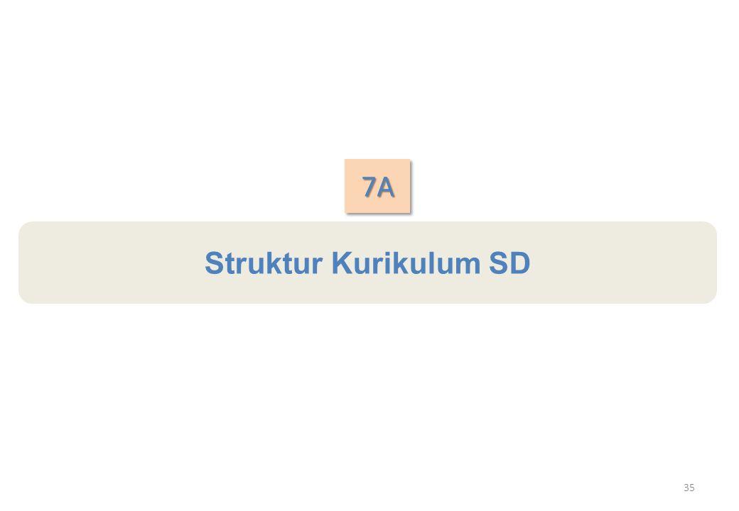 Struktur Kurikulum SD 7A7A 35