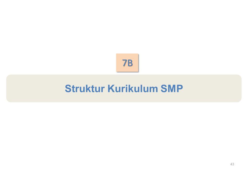 Struktur Kurikulum SMP 7B7B 43
