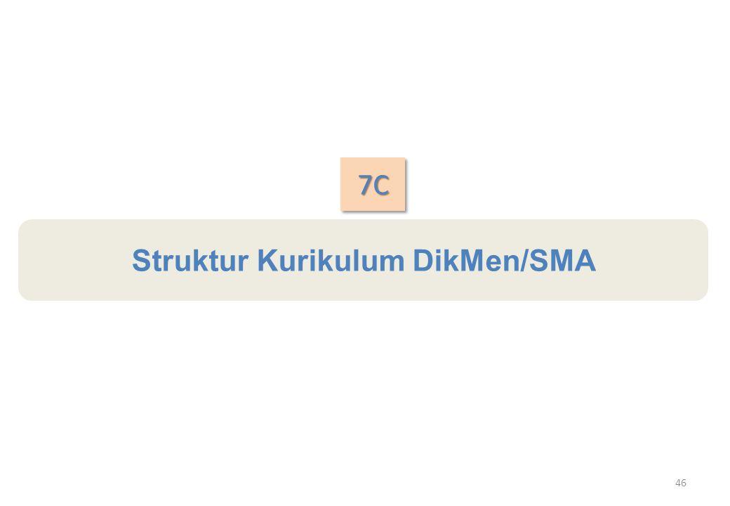 Struktur Kurikulum DikMen/SMA 7C7C7C7C 7C7C7C7C 46