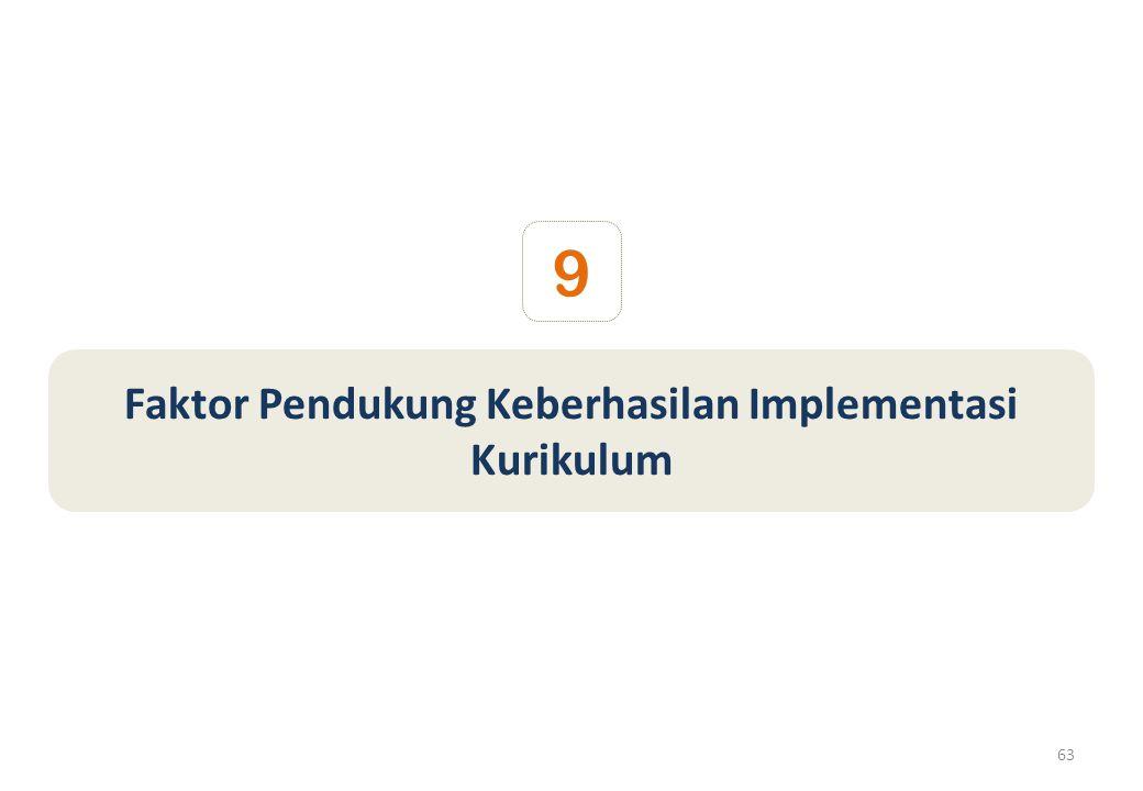 63 Faktor Pendukung Keberhasilan Implementasi Kurikulum 9