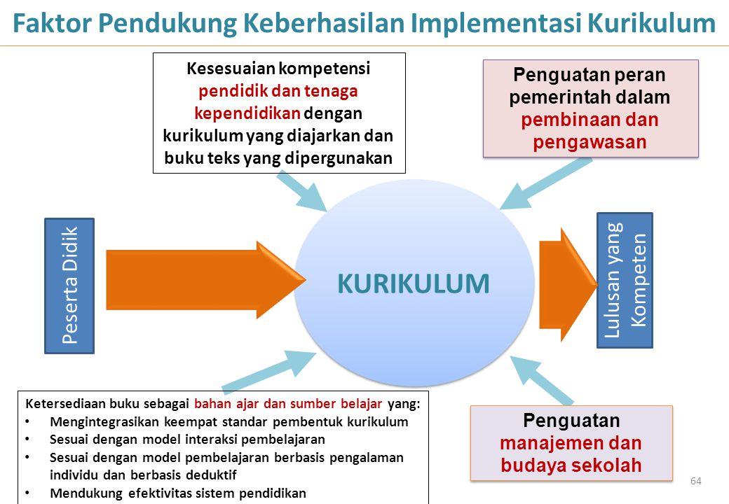 KURIKULUM Peserta Didik Lulusan yang Kompeten 64 Penguatan peran pemerintah dalam pembinaan dan pengawasan Penguatan manajemen dan budaya sekolah Kete