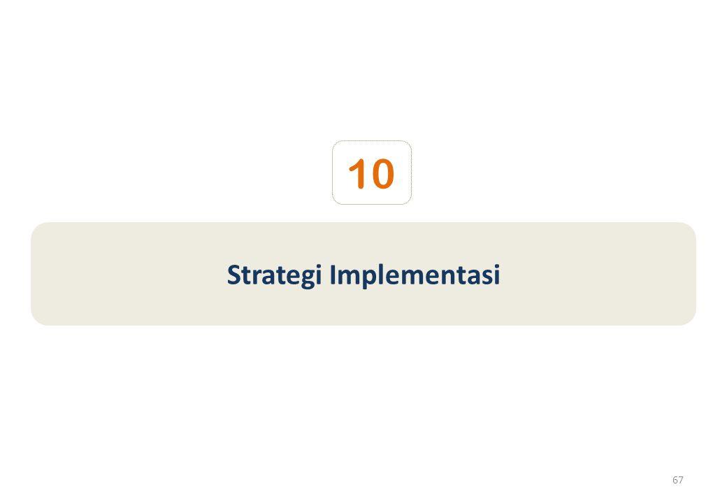 67 Strategi Implementasi 10
