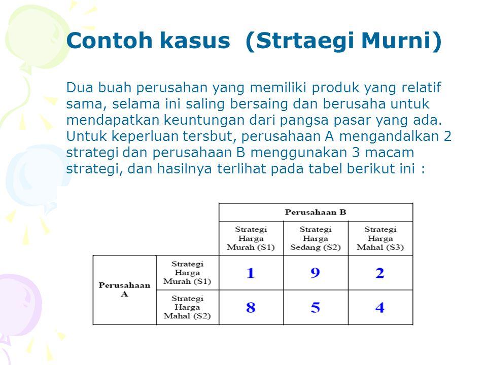 Contoh kasus (Strtaegi Murni) Dua buah perusahan yang memiliki produk yang relatif sama, selama ini saling bersaing dan berusaha untuk mendapatkan keu
