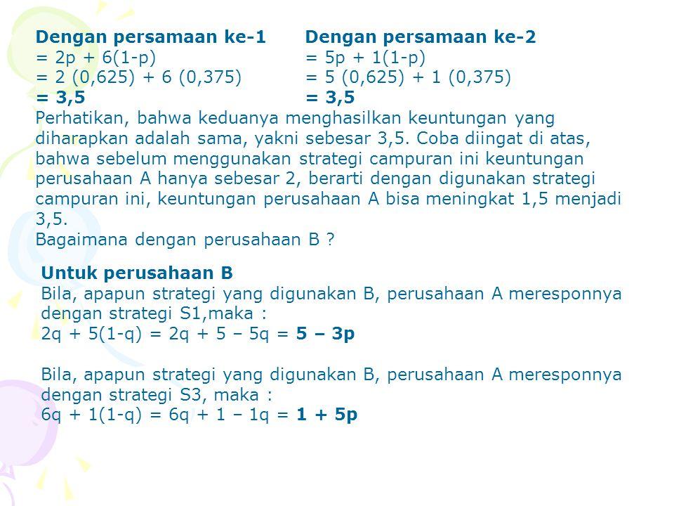 Dengan persamaan ke-1 Dengan persamaan ke-2 = 2p + 6(1-p) = 5p + 1(1-p) = 2 (0,625) + 6 (0,375) = 5 (0,625) + 1 (0,375) = 3,5 Perhatikan, bahwa keduan