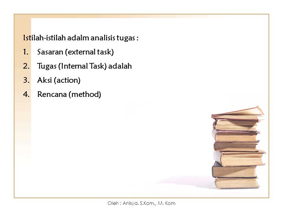 Istilah-istilah adalm analisis tugas : 1.Sasaran (external task) 2.Tugas (Internal Task) adalah 3.Aksi (action) 4.Rencana (method) Oleh : Anisya. S.Ko