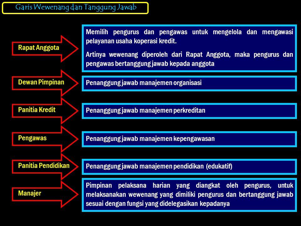 Penjelasan Bagan Perbedaan Fungsi Pengurus dan Manajer Pengurus dan pengawas adalah fungsi-fungsi keorganisasian yang bukan operasional dan dijalankan atas dasar sukarela.