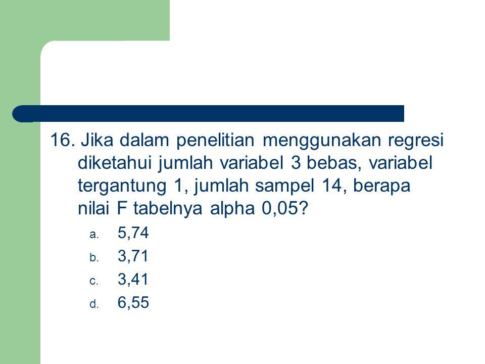 16. Jika dalam penelitian menggunakan regresi diketahui jumlah variabel 3 bebas, variabel tergantung 1, jumlah sampel 14, berapa nilai F tabelnya alph