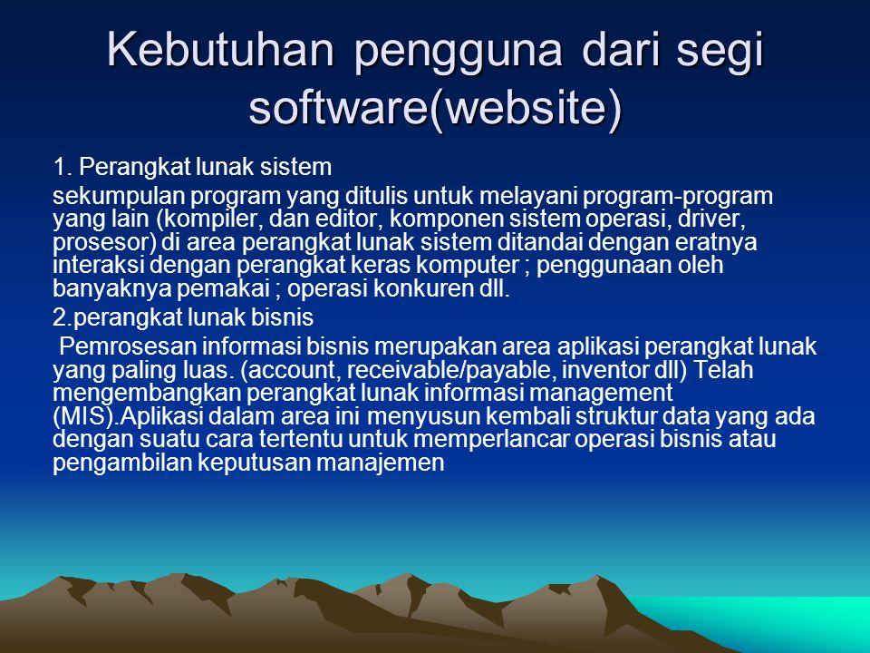Kebutuhan pengguna dari segi software(website) 1.