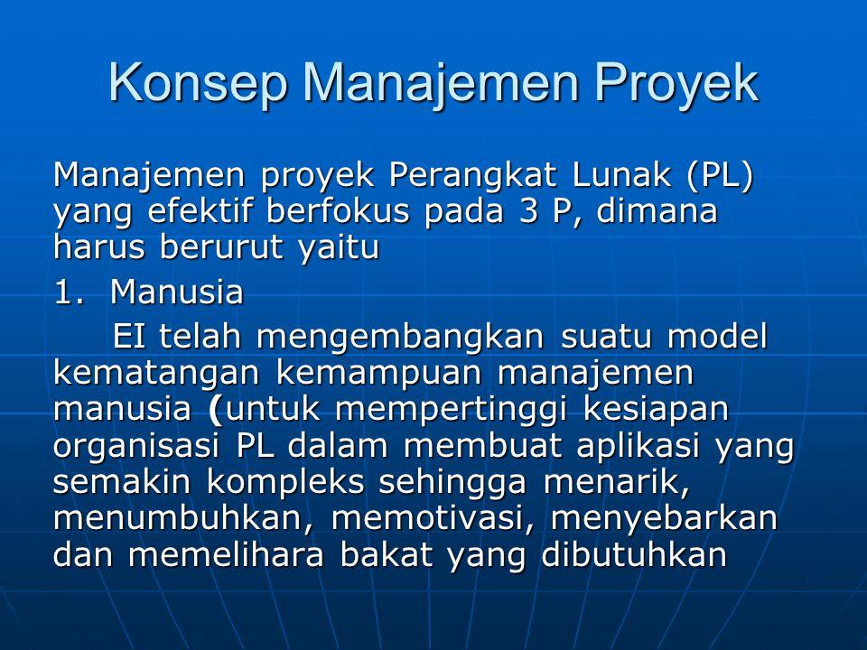 Konsep Manajemen Proyek Manajemen proyek Perangkat Lunak (PL) yang efektif berfokus pada 3 P, dimana harus berurut yaitu 1.